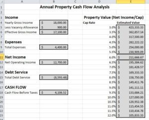 Printables Cash Flow Analysis Worksheet rental cashflow analysis worksheet tellus realty worksheet