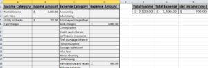 Category summary tab of P&L spreadsheet