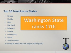 Top ten foreclosure states
